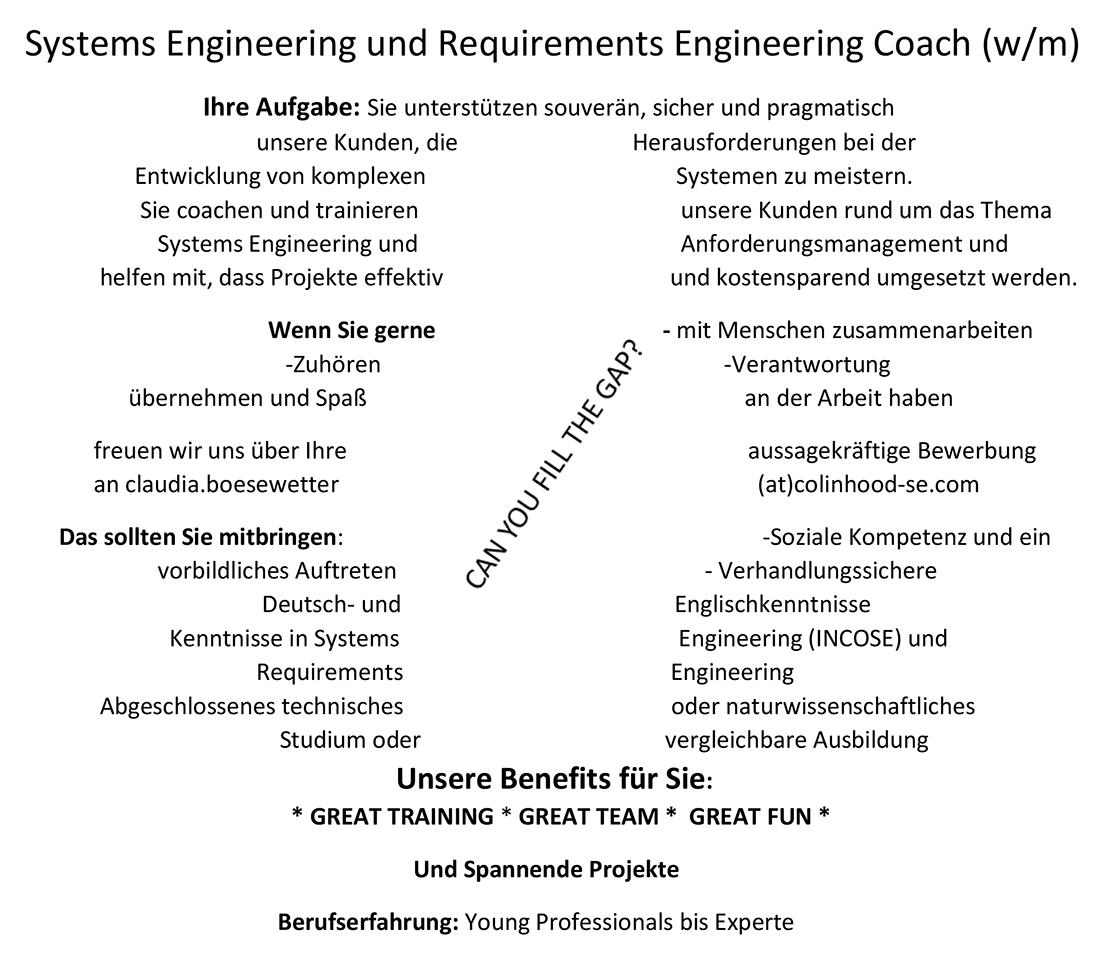 Wir suchen Sie! – Systems Engineering und Requirements Engineering Coach